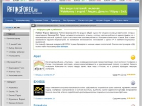 Forex рейтинг