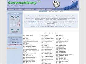 Online котировки валют